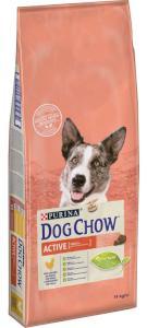 PURINA dog chow ACTIV kuracie