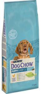 PURINA dog chow PUPPY kuracie